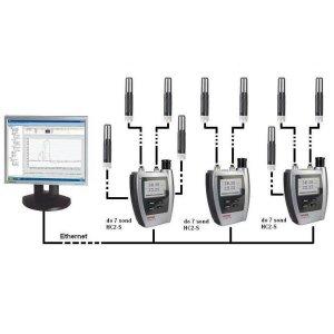 monitoring-wilgotnosci-i-temperatury-zgodny-z-gmp-oraz-fda